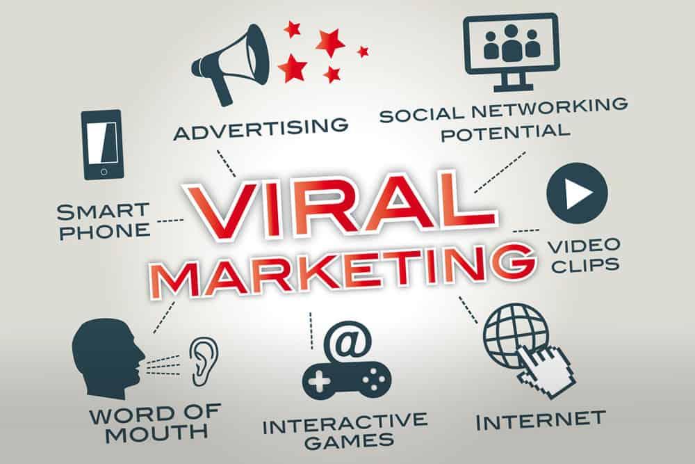 Vậy Viral Marketing là gì?