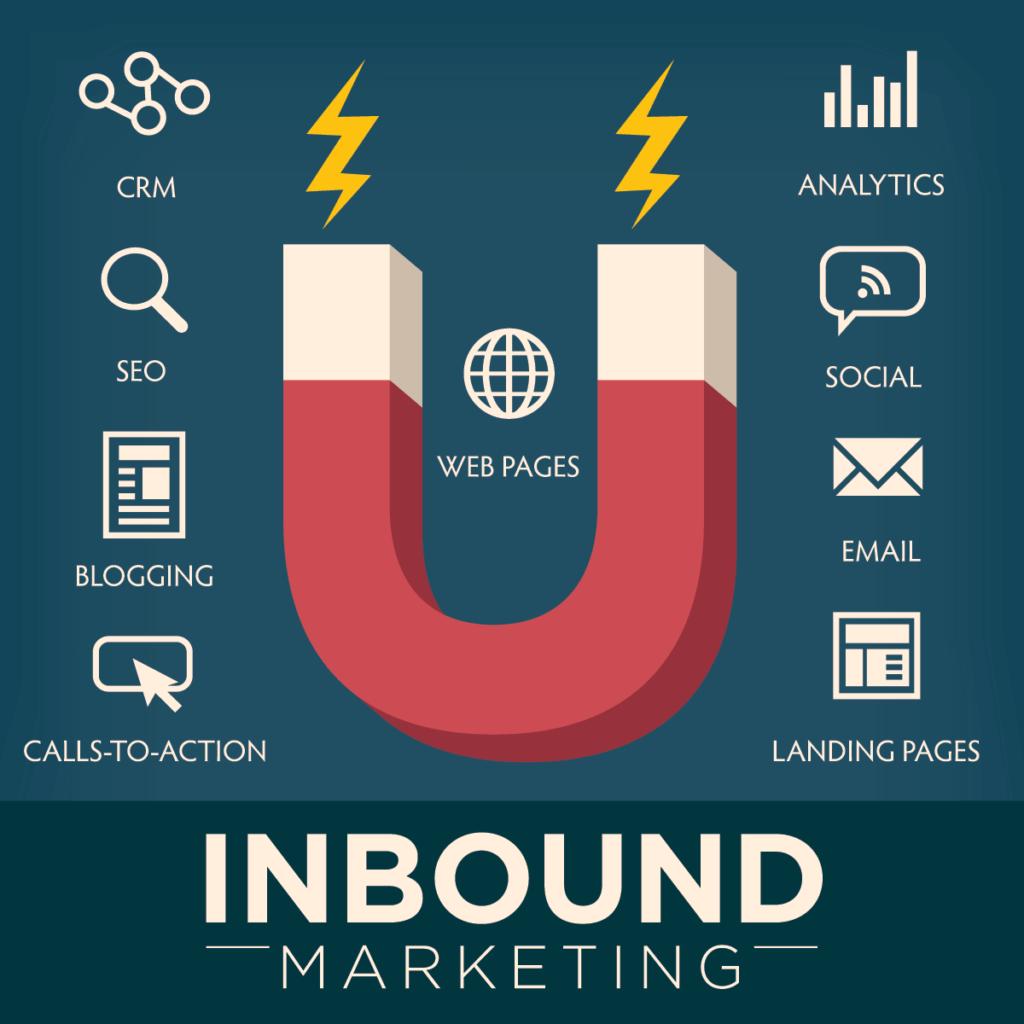 khái niệm inbound marketing là gì