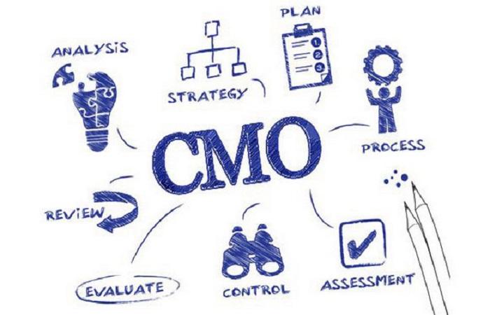 CMO là gì?