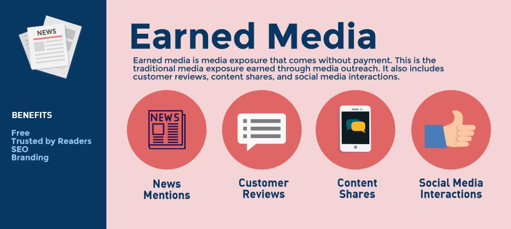 Earned media là gì?