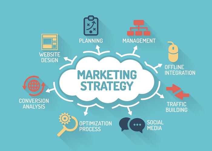 Thiết kế chiến lược Marketing (Phần 3)