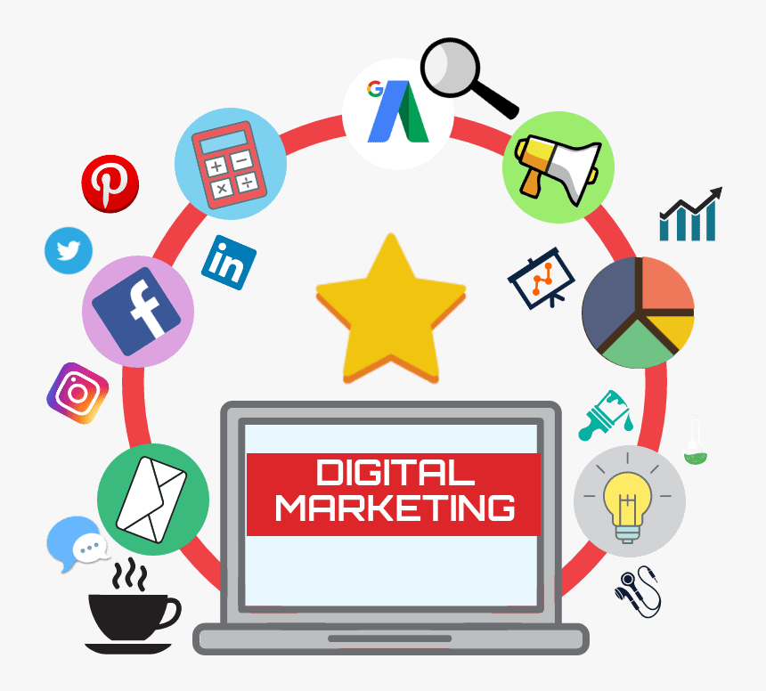 Ultimate Guide to Digital Marketing in Online Gambling Industry - Hoc11.vn