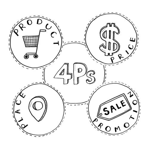 Mô hình 4p trong marketing có những yếu tố nào ?